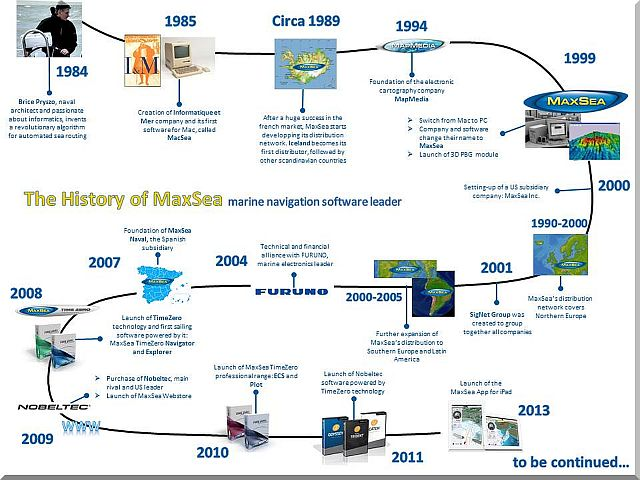 MaxSea_chronology201985-2013